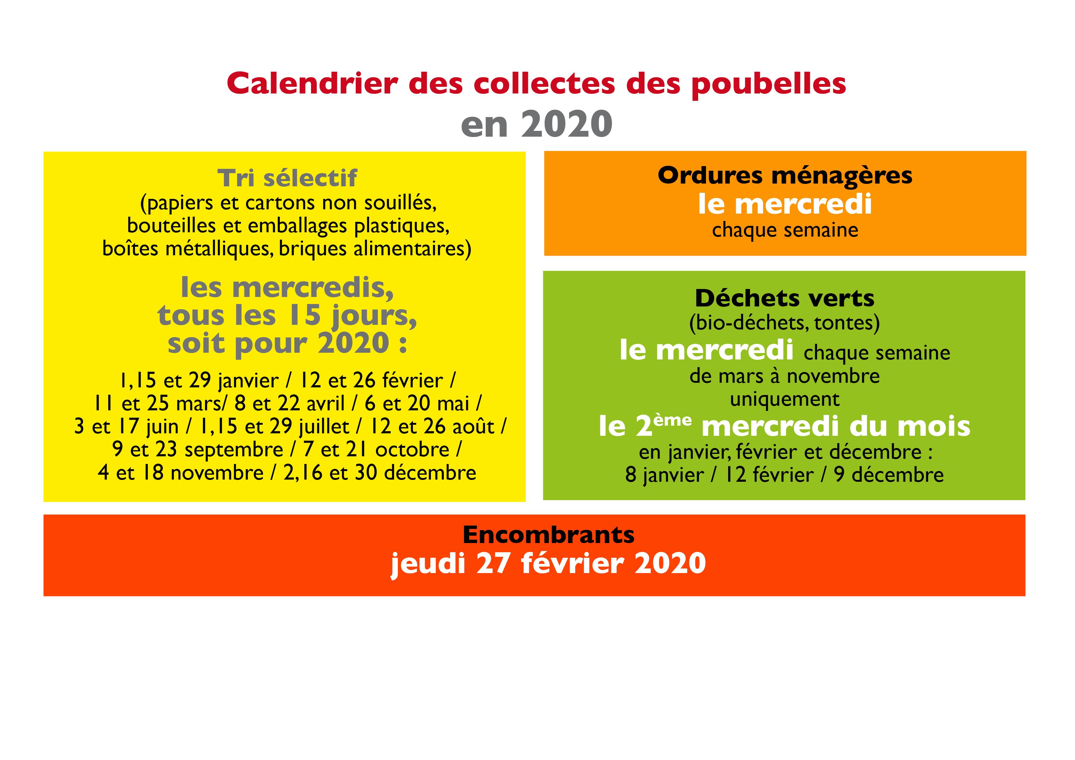 Collecte des poubelles en 2020