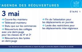 Covid-19 : Quel est le calendrier du déconfinement annoncé par Emmanuel Macron ?